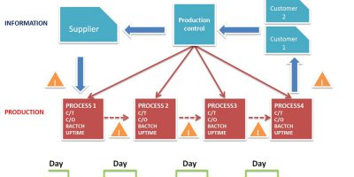 pexconsult_value_steam_mapping-prozesse